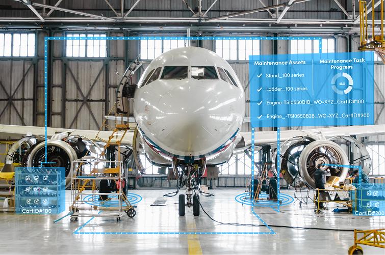 Aircraft Inspection Ubisense