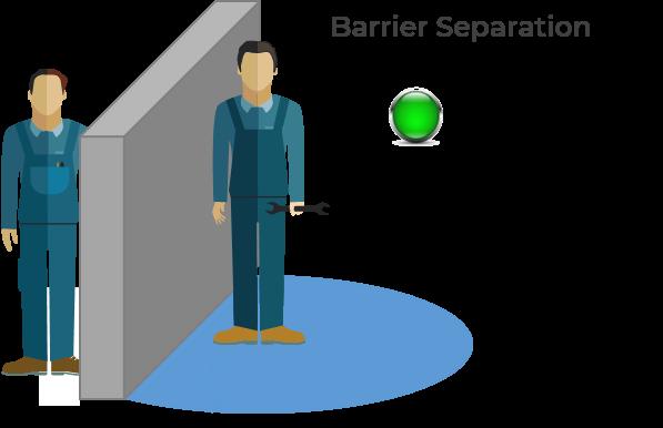 Barrier Separation